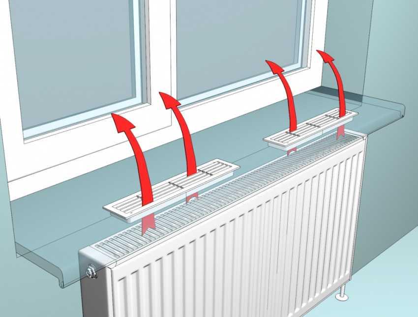 Принцип обогрева окна для избавления от конденсата