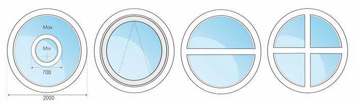 Какие бывают круглые окна